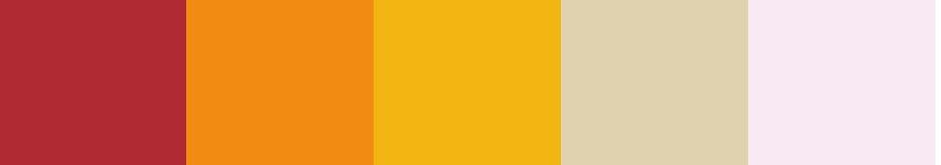 Welcher Farbtyp bin ich?Wie du die richtige Farbe für dich findest Julies Dresscode Fashion & Lifestyle Blog